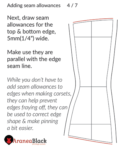 Adding seam allowances on to edges together with reasons why we do it.