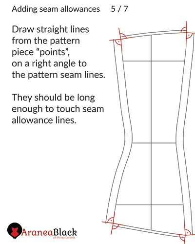 right angles drawn on edges