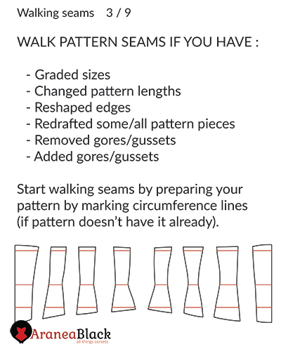 List of when to walk seams