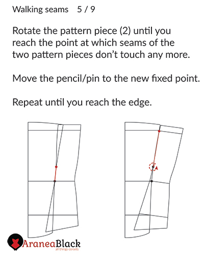 Rotating pattern pieces to walk seams