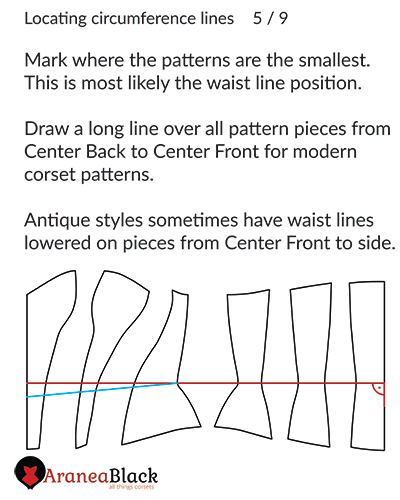 Marking the waist line on modern and antique corset patterns