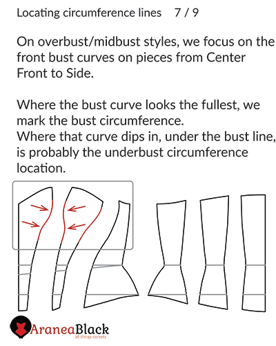 Explanation on how to locate the bust and underbust circumference lines on a corset pattern