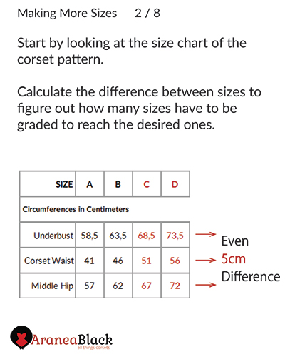 Instructions on how and why to read the corset pattern size chart