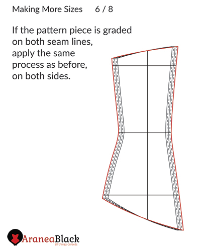 how to make more sizes on a multi-sized corset pattern if the pattern was enlarged on both seam lines