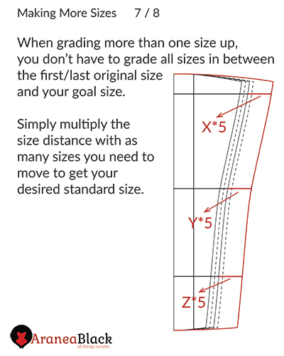 How to make more sizes on a multi-sized corset pattern without drafting every size