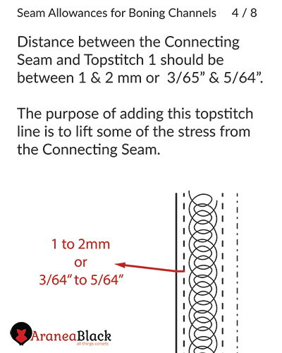 Distance between seam line and first line of top stitching