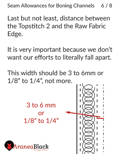 Distance between the second top stitch to fabric raw edge