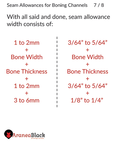 Formula for calculating the seam allowance width for boning channels