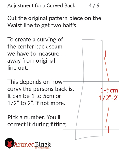 Explanation on how to approach the adjustment of the pattern for curved back