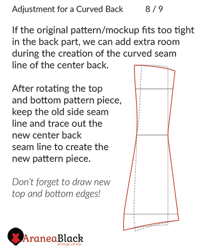 Additional information of adding more room to the back corset pattern piece if it is originally too tight