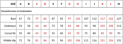 Overbust corset pattern IVY size chart in centimeters