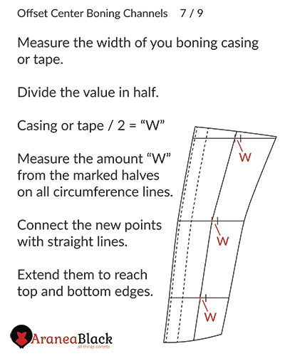 Offset of the boning channel width and connecting the marks together