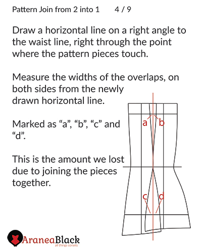 Measuring lost space on overlapping
