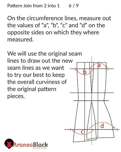 Adding the lost width due to overlapping on to the sides