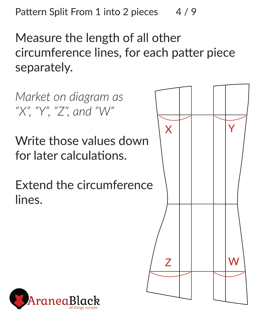 Measuring circumference of the corset pattern