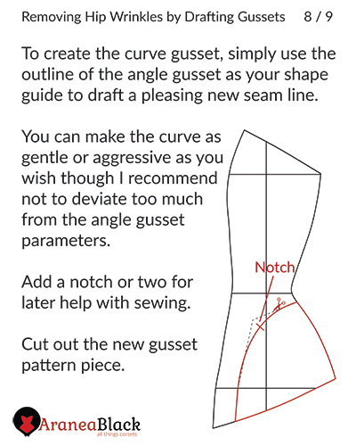 Curve hip gusset corset pattern piece drafted gusset