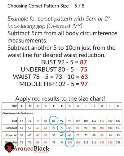 Example of calculating your measurements for corset pattern with back-lacing gap