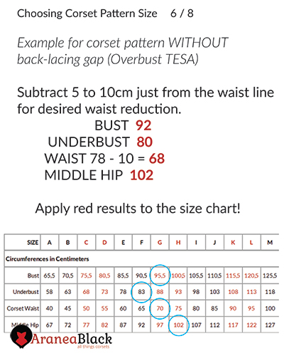Example of calculating your measurements for corset pattern WITHOUT back-lacing gap