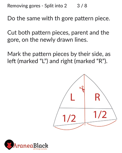 Instruction on how to measure and divide the gore corset pattern piece