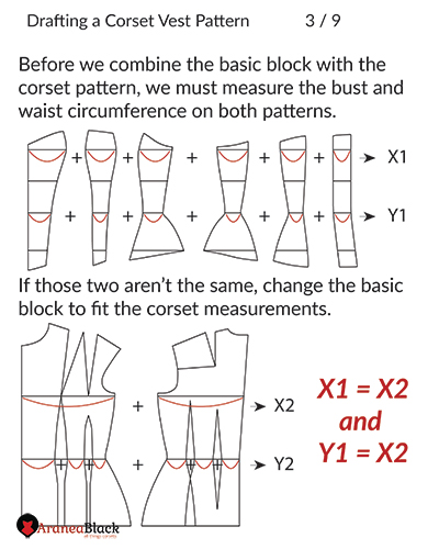 Measureing corset and basic block pattern pieces on the bust and waist circumference lines