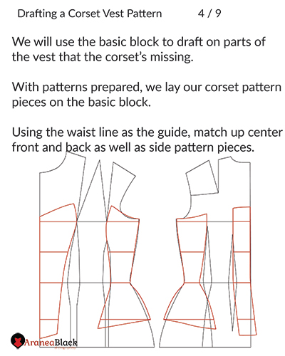 Start of merging corset and basic block pattern pieces together