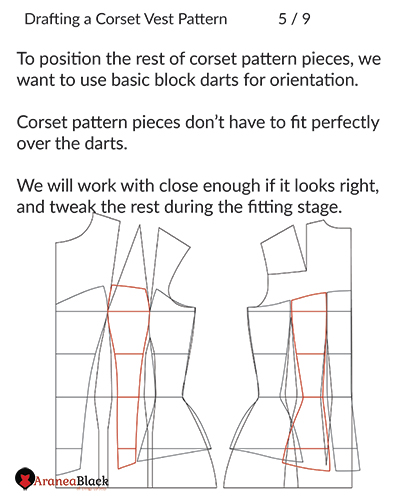 Placing the rest of the corset pattern pieces onto the basic block