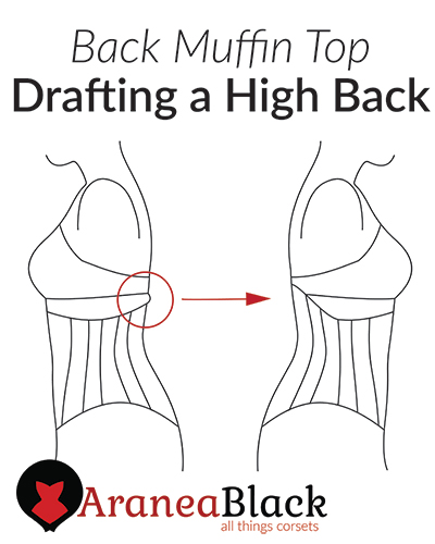 Tutorial on Making a high Back corset pattern