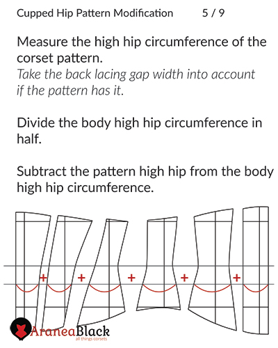 Measuring corset patterns high hip circumference