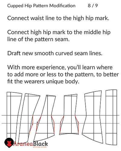 Drafting new pattern lies based on the marks for the new high hip corset circumference