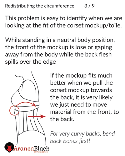 Preparing the mock up for fitting and redistributing the underbust circumference